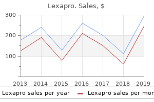 generic lexapro 5 mg overnight delivery