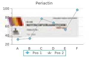 periactin 4mg low cost