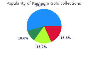 purchase kamagra gold 100 mg overnight delivery
