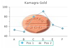 purchase kamagra gold 100mg online
