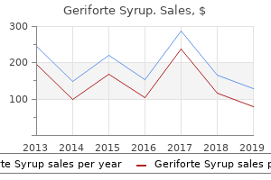order 100caps geriforte syrup with mastercard