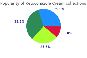 buy ketoconazole cream 15gm with mastercard