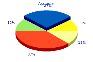 buy asendin 50 mg overnight delivery
