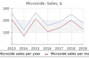 discount microzide 25 mg with amex