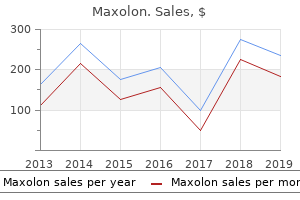 buy maxolon 10mg fast delivery