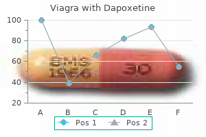 buy viagra with dapoxetine 100/60mg low cost