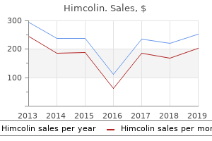 proven 30 gm himcolin